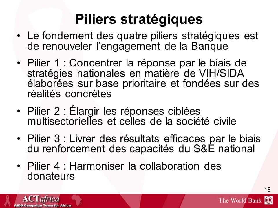15 Piliers stratégiques Le fondement des quatre piliers stratégiques est de renouveler lengagement de la Banque Pilier 1 : Concentrer la réponse par l