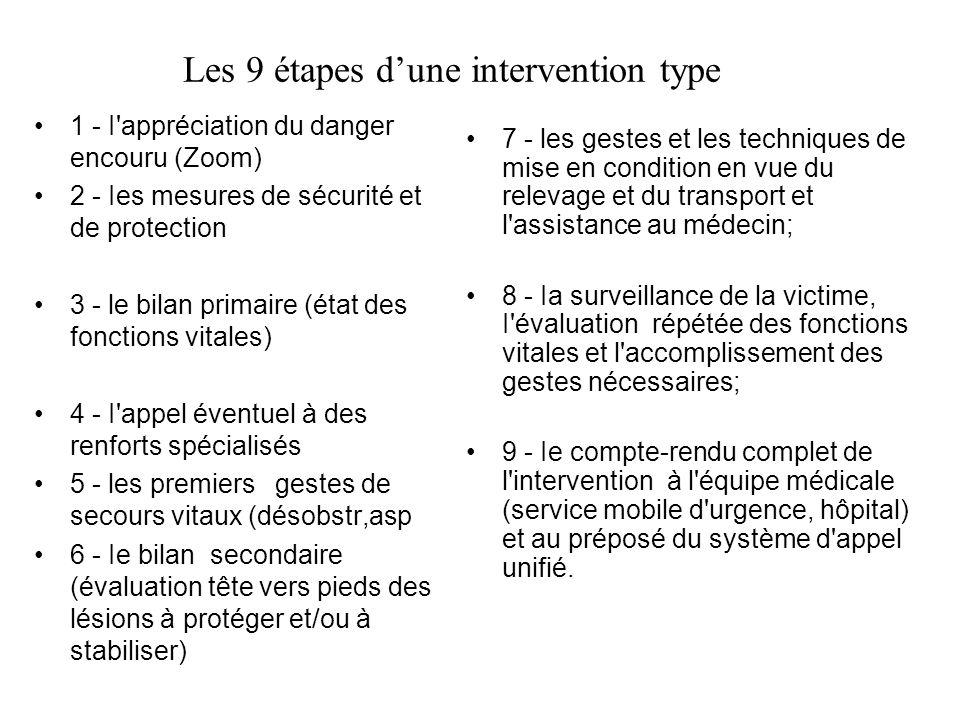 Les 9 étapes dune intervention type 1 - I'appréciation du danger encouru (Zoom) 2 - Ies mesures de sécurité et de protection 3 - le bilan primaire (ét