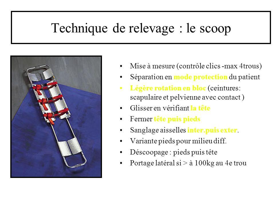 Technique de relevage : le scoop Mise à mesure (contrôle clics -max 4trous) Séparation en mode protection du patient Légère rotation en bloc (ceinture