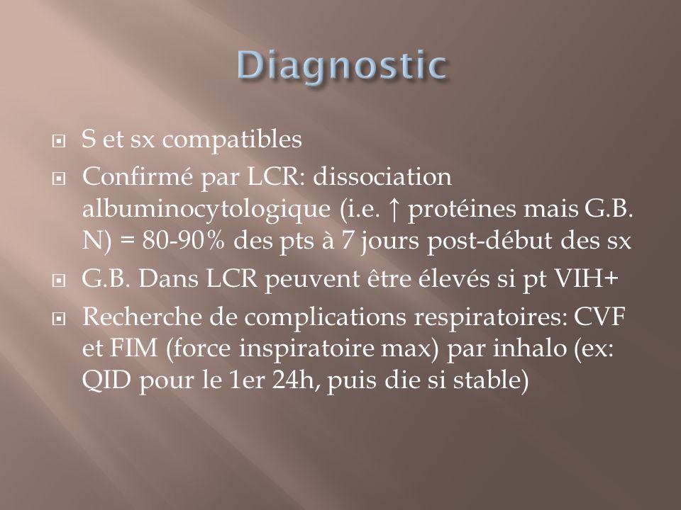 S et sx compatibles Confirmé par LCR: dissociation albuminocytologique (i.e. protéines mais G.B. N) = 80-90% des pts à 7 jours post-début des sx G.B.