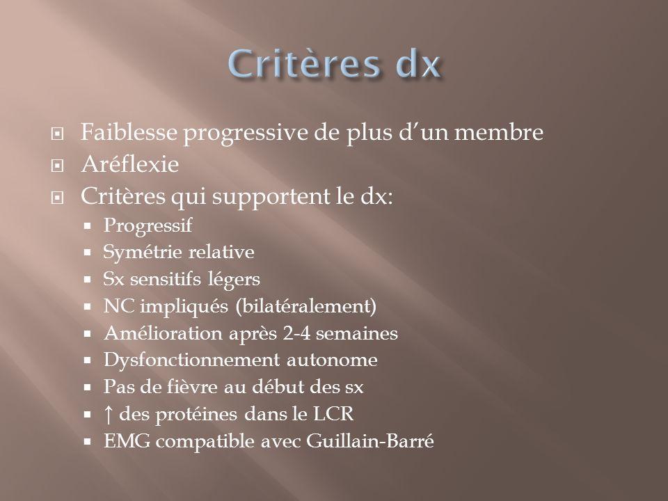 Faiblesse progressive de plus dun membre Aréflexie Critères qui supportent le dx: Progressif Symétrie relative Sx sensitifs légers NC impliqués (bilat