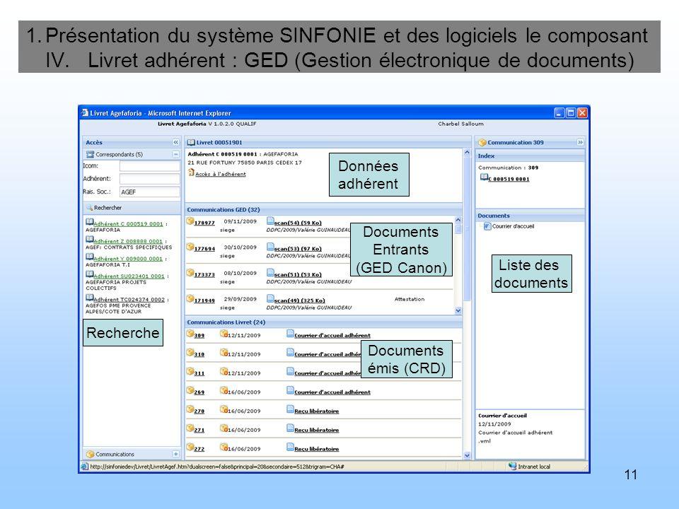 11 1.Présentation du système SINFONIE et des logiciels le composant IV. Livret adhérent : GED (Gestion électronique de documents) Liste des documents