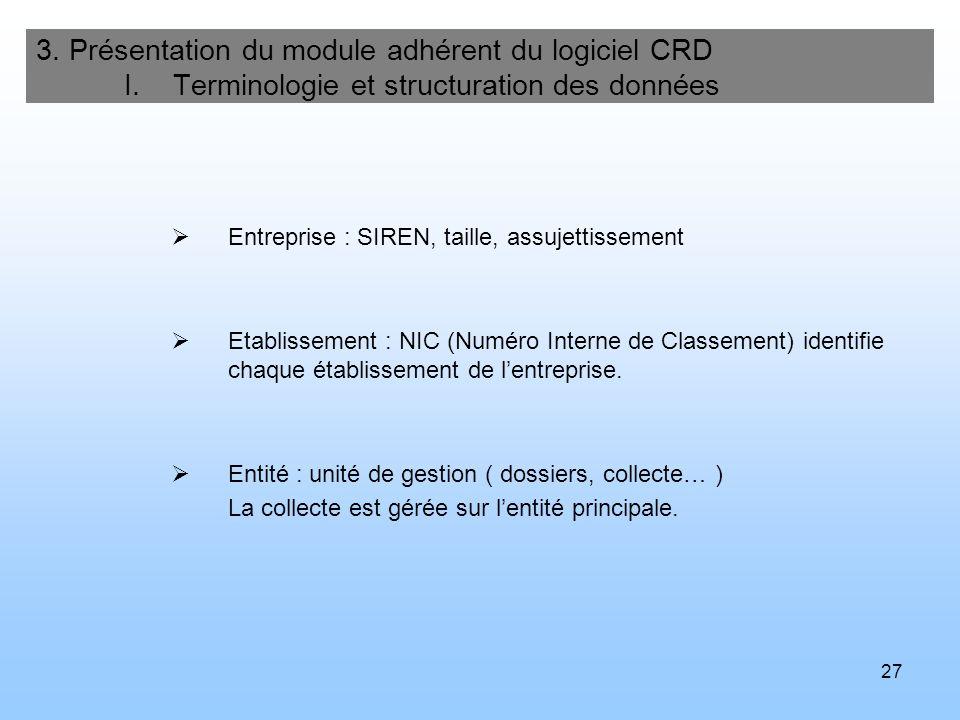 27 3. Présentation du module adhérent du logiciel CRD I. Terminologie et structuration des données Entreprise : SIREN, taille, assujettissement Etabli