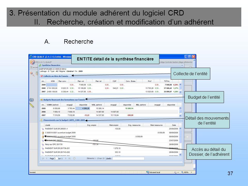 37 3. Présentation du module adhérent du logiciel CRD II. Recherche, création et modification dun adhérent A.Recherche ENTITE détail de la synthèse fi