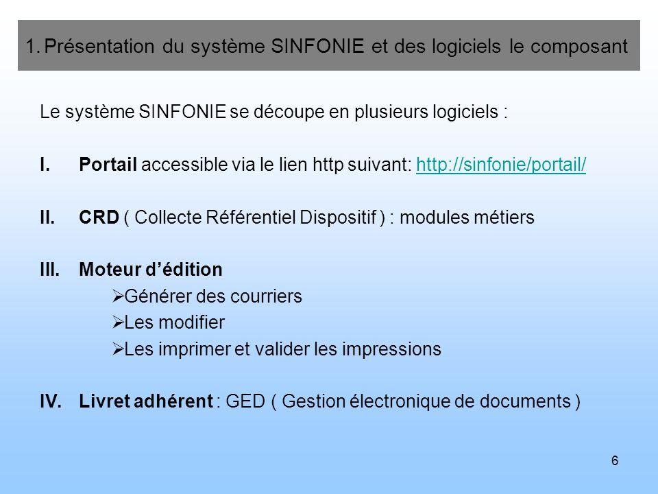 6 1.Présentation du système SINFONIE et des logiciels le composant Le système SINFONIE se découpe en plusieurs logiciels : I.Portail accessible via le