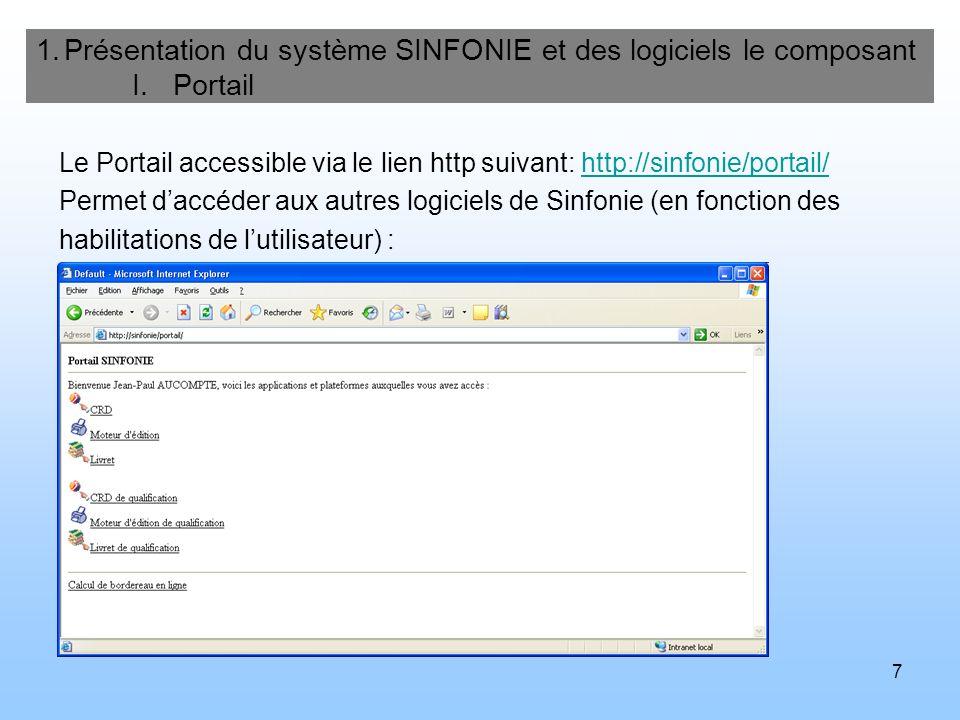 7 1.Présentation du système SINFONIE et des logiciels le composant I. Portail Le Portail accessible via le lien http suivant: http://sinfonie/portail/
