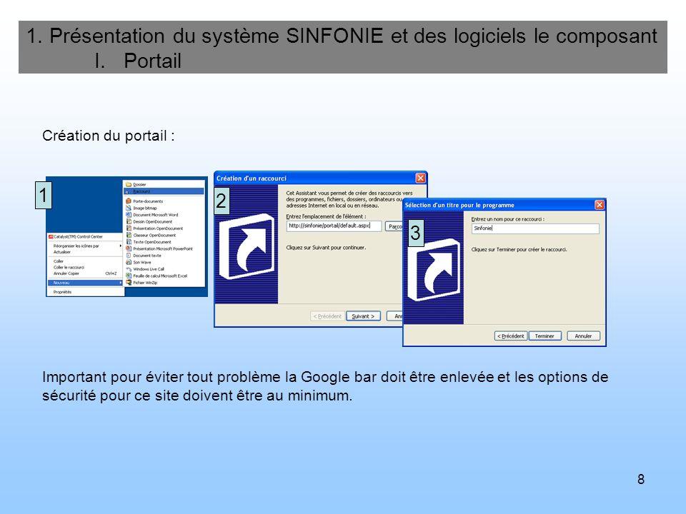 8 1. Présentation du système SINFONIE et des logiciels le composant I. Portail Création du portail : Important pour éviter tout problème la Google bar