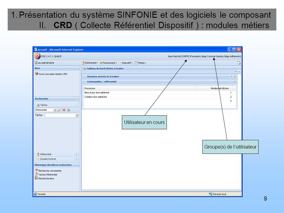 9 1.Présentation du système SINFONIE et des logiciels le composant II. CRD ( Collecte Référentiel Dispositif ) : modules métiers Utilisateur en cours