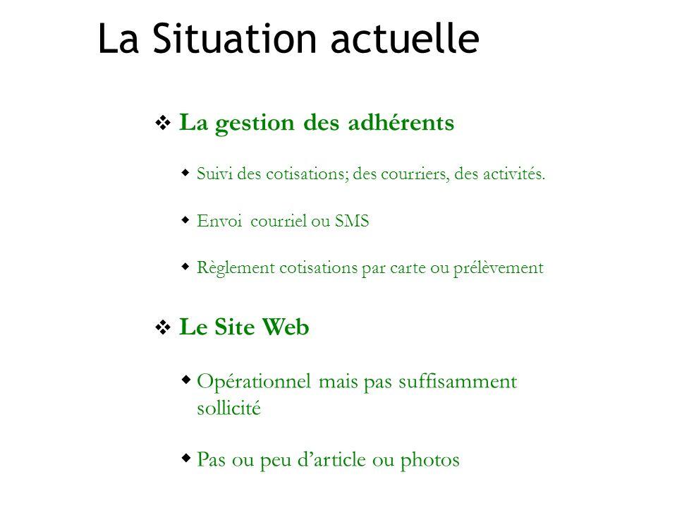 La Situation actuelle La gestion des adhérents Suivi des cotisations; des courriers, des activités. Envoi courriel ou SMS Règlement cotisations par ca