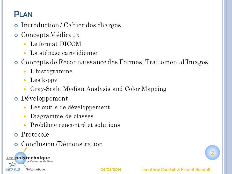 D ÉVELOPPEMENT Les outils de développement 06/05/2014 13 Jonathan Courtois & Florent Renault Le langage C# Les Windows Forms GDI+ (Graphic Devices Interface) ezDICOM ZedGraph Visual Studio 2008 Microsoft Windows XP SP2 Subversion