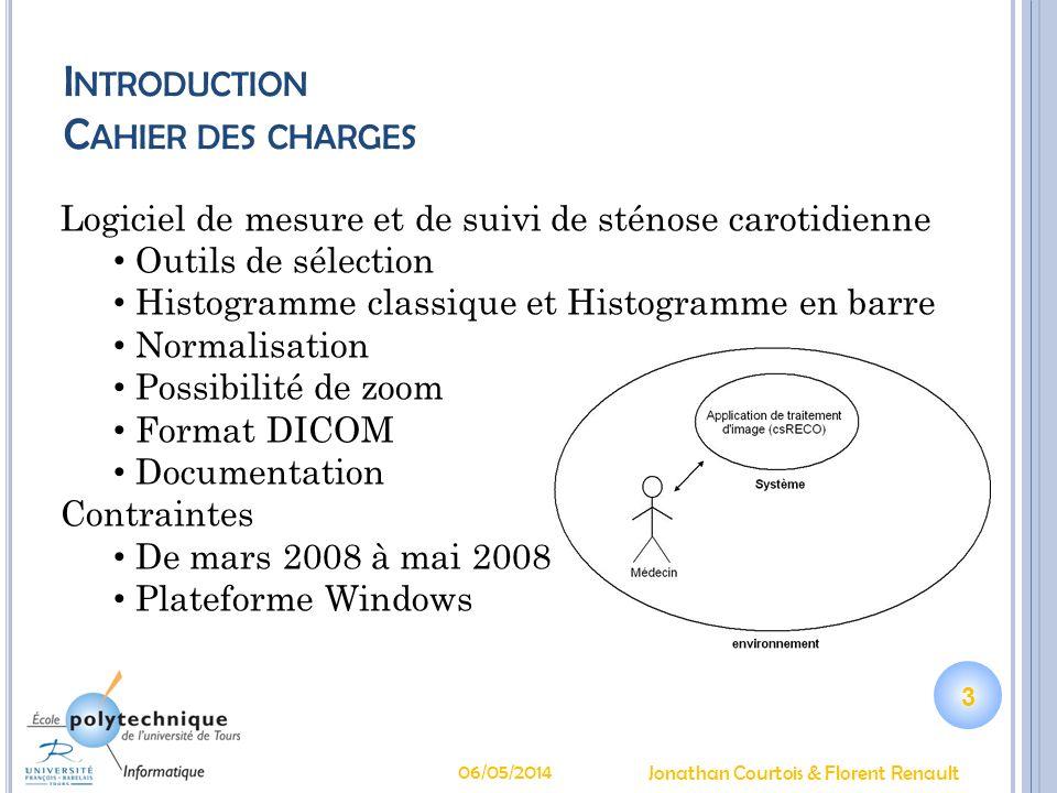 D ÉVELOPPEMENT Diagramme de classes 06/05/2014 14 Jonathan Courtois & Florent Renault