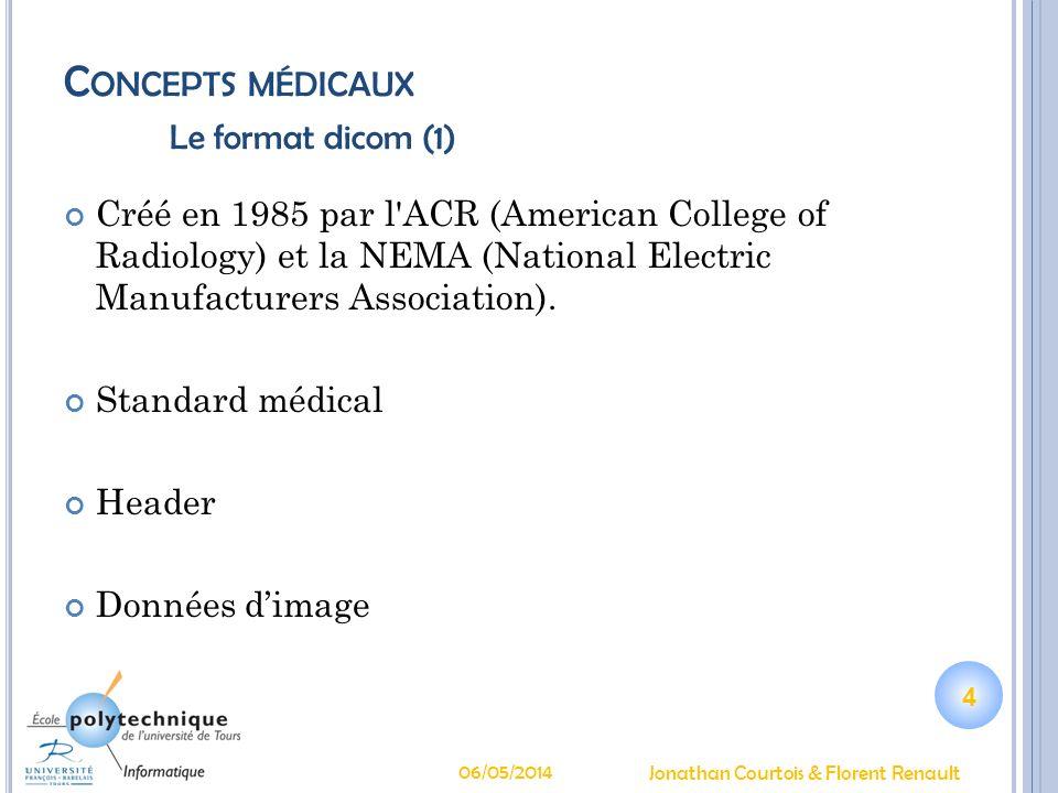 C ONCEPTS MÉDICAUX Le format dicom (2) 06/05/2014 5 Jonathan Courtois & Florent Renault