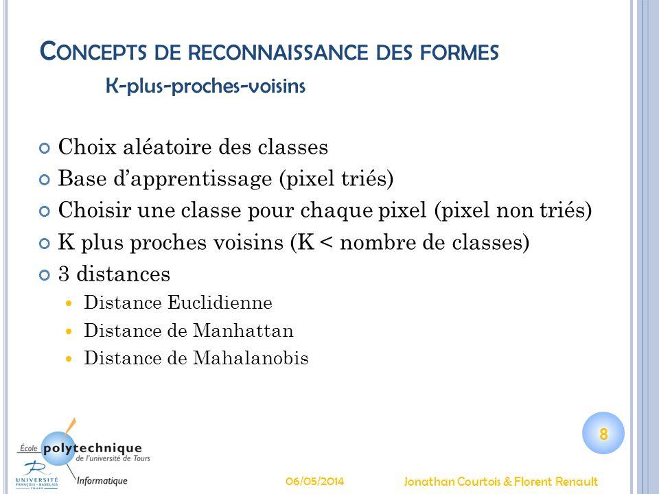 C ONCEPTS DE RECONNAISSANCE DES FORMES K-plus-proches-voisins 06/05/2014 9 Jonathan Courtois & Florent Renault