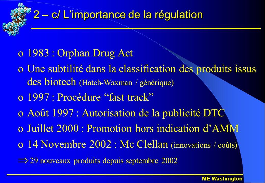 ME Washington 2 – c/ Limportance de la régulation o1983 : Orphan Drug Act oUne subtilité dans la classification des produits issus des biotech (Hatch-Waxman / générique) o1997 : Procédure fast track oAoût 1997 : Autorisation de la publicité DTC oJuillet 2000 : Promotion hors indication dAMM o14 Novembre 2002 : Mc Clellan (innovations / coûts) 29 nouveaux produits depuis septembre 2002