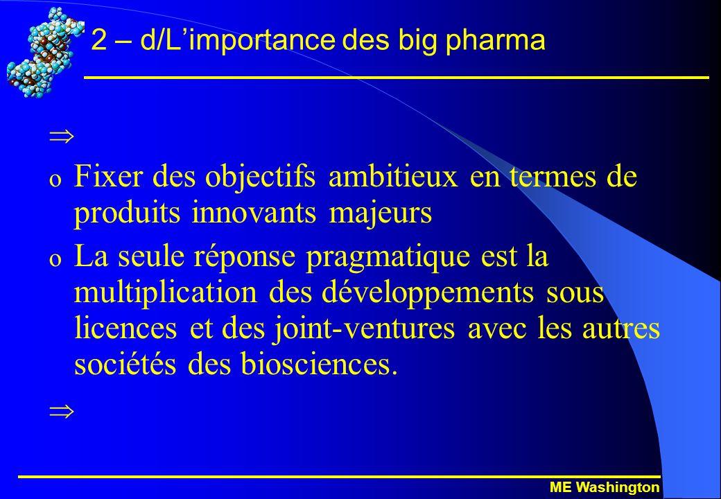 ME Washington 2 – d/Limportance des big pharma o Fixer des objectifs ambitieux en termes de produits innovants majeurs o La seule réponse pragmatique est la multiplication des développements sous licences et des joint-ventures avec les autres sociétés des biosciences.