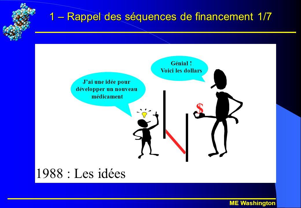 ME Washington 1 – Rappel des séquences de financement 1/7 1988 : Les idées $ Jai une idée pour développer un nouveau médicament Génial .