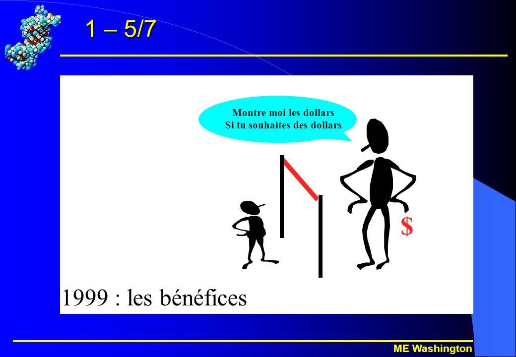 ME Washington 1 – 5/7 $ 1999 : les bénéfices Montre moi les dollars Si tu souhaites des dollars