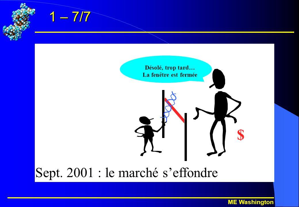 ME Washington 1 – 7/7 $ Sept. 2001 : le marché seffondre Désolé, trop tard… La fenêtre est fermée