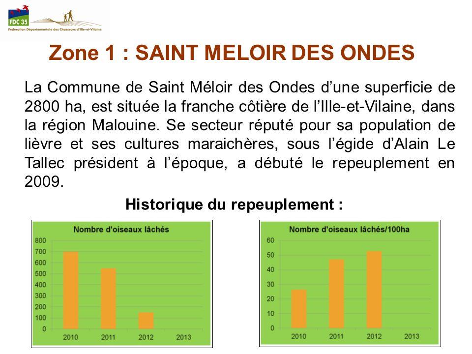 Zone 1 : SAINT MELOIR DES ONDES Suivi des populations : Le graphique ci-contre, nous montre une évolution croissante du nombre de coq chanteur / 100 ha.