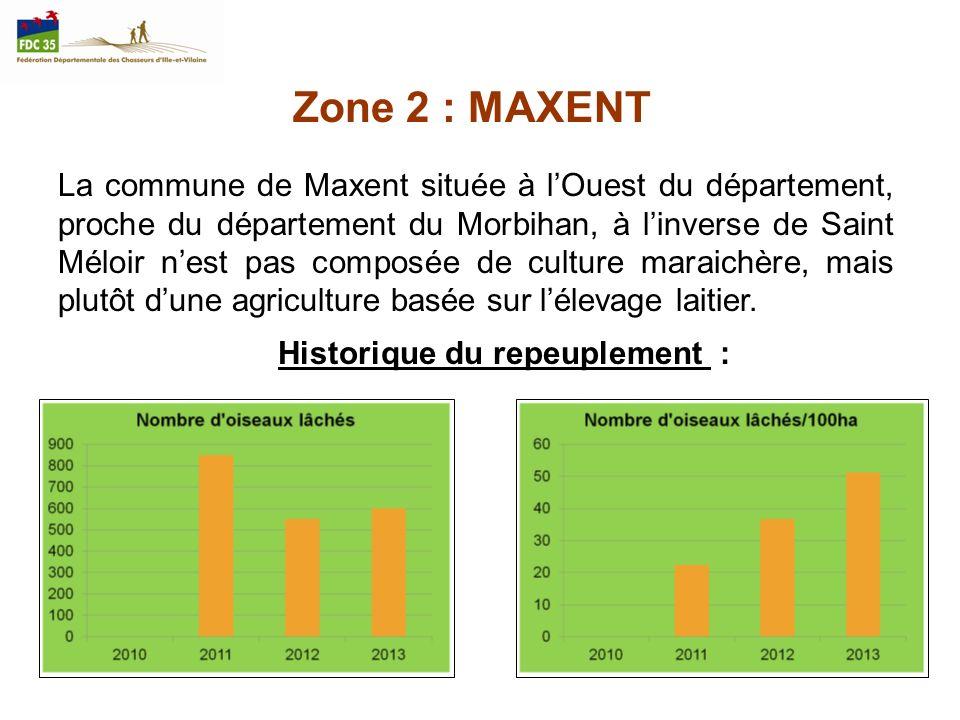 Zone 2 : MAXENT Suivi des populations : Suite au deuxième lâcher, on saperçoit que le nombre de coqs chanteurs /100 ha na pas évolué entre 2012 et 2013 malgré lapport doiseaux.