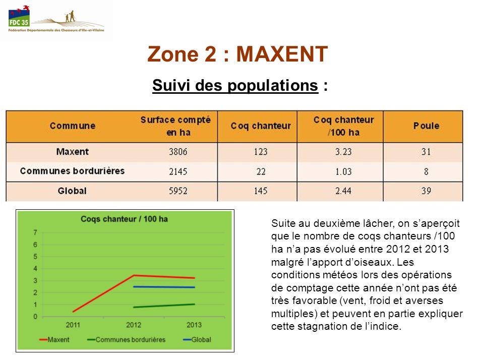 Zone 2 : MAXENT Suivi des populations : Suite au deuxième lâcher, on saperçoit que le nombre de coqs chanteurs /100 ha na pas évolué entre 2012 et 201