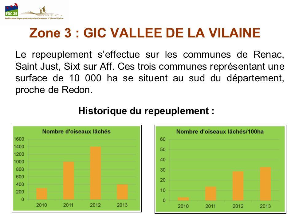 Zone 3 : GIC VALLEE DE LA VILAINE Le repeuplement seffectue sur les communes de Renac, Saint Just, Sixt sur Aff. Ces trois communes représentant une s