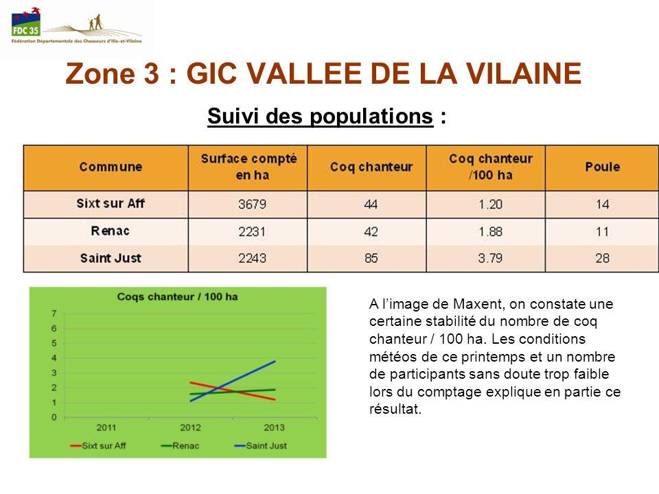 Zone 3 : GIC VALLEE DE LA VILAINE Suivi des populations : A limage de Maxent, on constate une certaine stabilité du nombre de coq chanteur / 100 ha. L