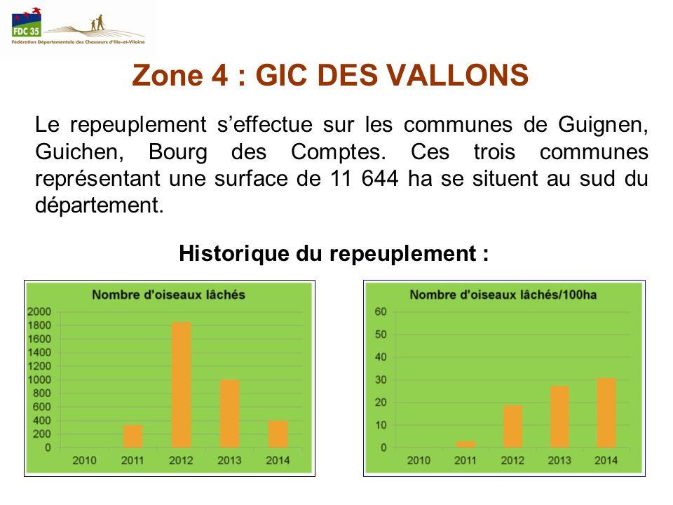 Zone 4 : GIC DES VALLONS Le repeuplement seffectue sur les communes de Guignen, Guichen, Bourg des Comptes. Ces trois communes représentant une surfac