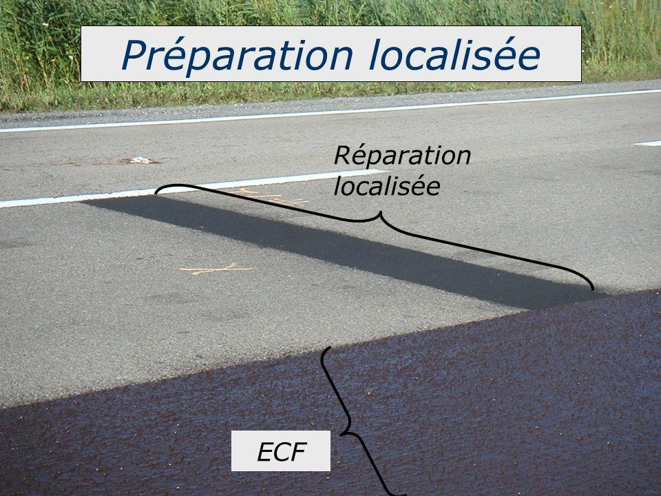 Préparation localisée Réparation localisée ECF