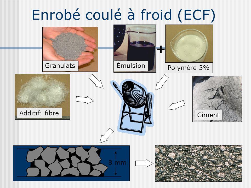 Équipement Trémie de granulats Filler Additif Granulats Émultion Eau + additif Malaxeur ECF Boîtedépandage Couleur brune à noir Barredépandage