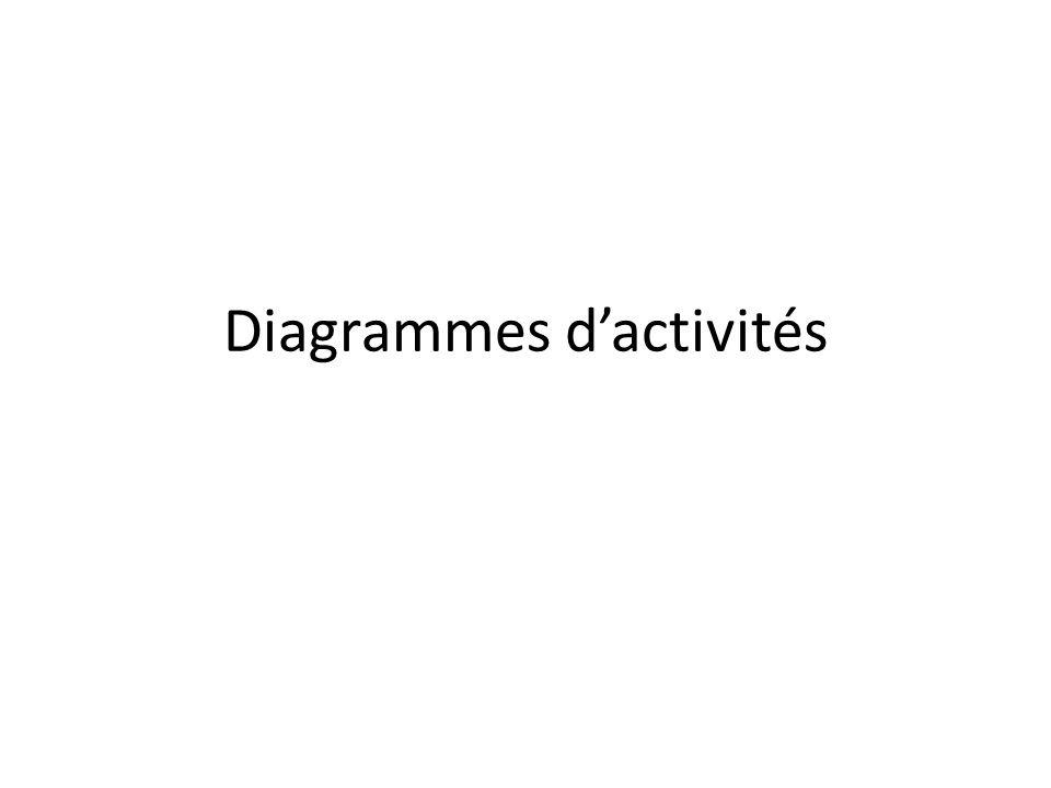 Diagrammes dactivités