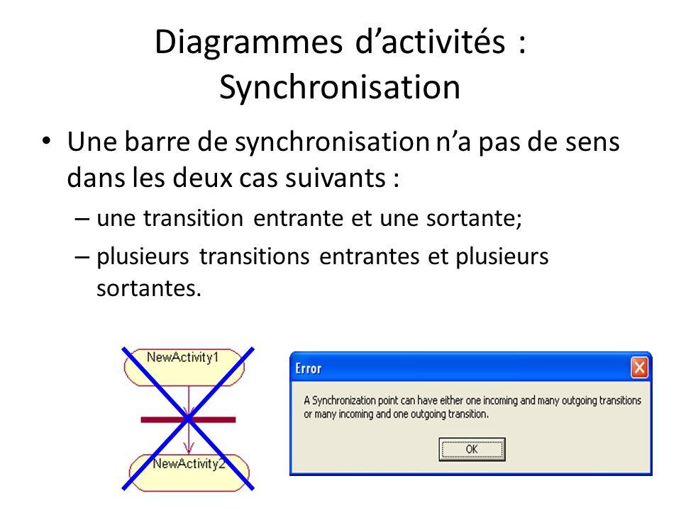 Diagrammes dactivités : Synchronisation Une barre de synchronisation na pas de sens dans les deux cas suivants : – une transition entrante et une sortante; – plusieurs transitions entrantes et plusieurs sortantes.