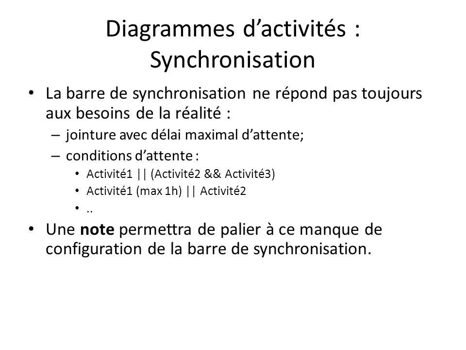 Diagrammes dactivités : Synchronisation La barre de synchronisation ne répond pas toujours aux besoins de la réalité : – jointure avec délai maximal dattente; – conditions dattente : Activité1    (Activité2 && Activité3) Activité1 (max 1h)    Activité2..