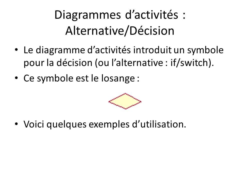 Diagrammes dactivités : Alternative/Décision Le diagramme dactivités introduit un symbole pour la décision (ou lalternative : if/switch). Ce symbole e