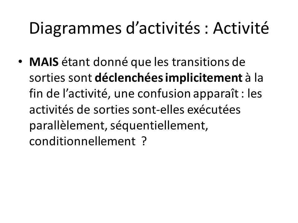 Diagrammes dactivités : Activité MAIS étant donné que les transitions de sorties sont déclenchées implicitement à la fin de lactivité, une confusion apparaît : les activités de sorties sont-elles exécutées parallèlement, séquentiellement, conditionnellement ?