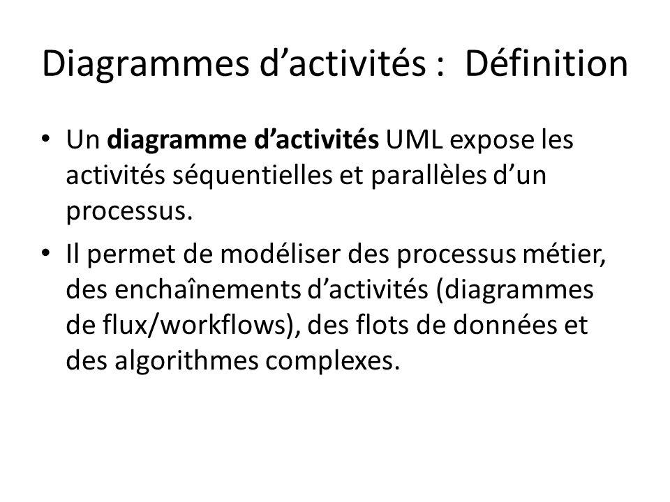 Diagrammes dactivités : Définition Un diagramme dactivités UML expose les activités séquentielles et parallèles dun processus. Il permet de modéliser
