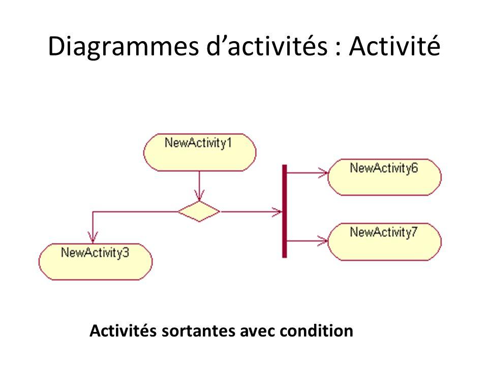 Diagrammes dactivités : Activité Activités sortantes avec condition