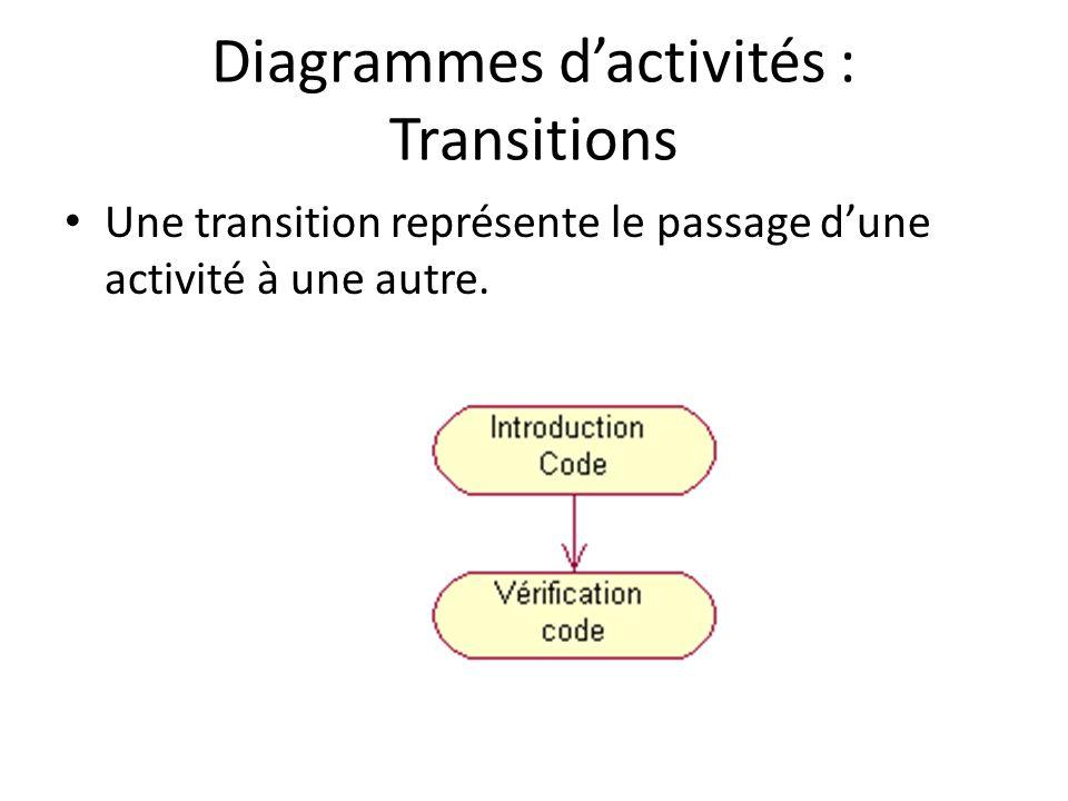 Diagrammes dactivités : Transitions Une transition représente le passage dune activité à une autre.