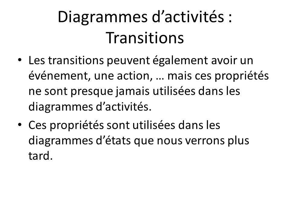 Diagrammes dactivités : Transitions Les transitions peuvent également avoir un événement, une action, … mais ces propriétés ne sont presque jamais uti