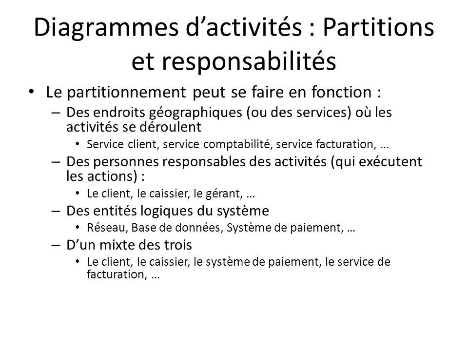 Diagrammes dactivités : Partitions et responsabilités Le partitionnement peut se faire en fonction : – Des endroits géographiques (ou des services) où