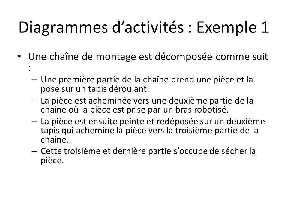 Diagrammes dactivités : Exemple 1 Une chaîne de montage est décomposée comme suit : – Une première partie de la chaîne prend une pièce et la pose sur un tapis déroulant.