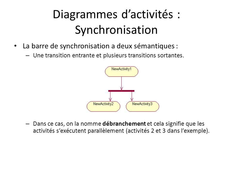 Diagrammes dactivités : Synchronisation La barre de synchronisation a deux sémantiques : – Une transition entrante et plusieurs transitions sortantes.
