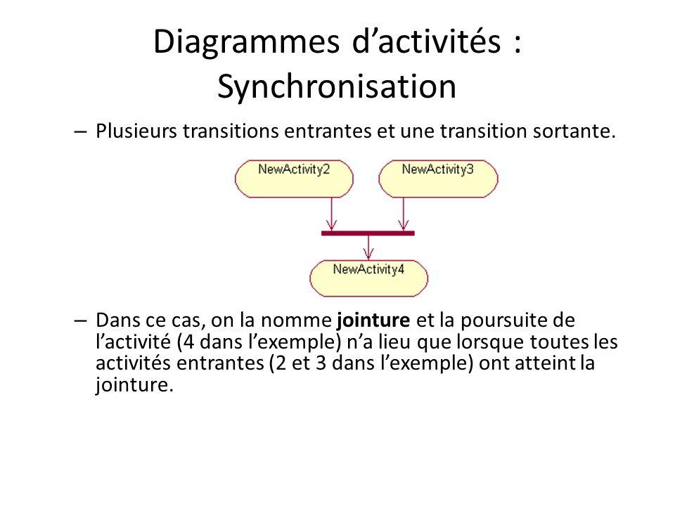 Diagrammes dactivités : Synchronisation – Plusieurs transitions entrantes et une transition sortante. – Dans ce cas, on la nomme jointure et la poursu