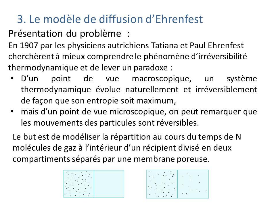 3. Le modèle de diffusion dEhrenfest Présentation du problème : En 1907 par les physiciens autrichiens Tatiana et Paul Ehrenfest cherchèrent à mieux c