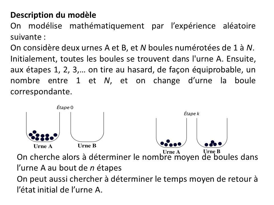 On cherche alors à déterminer le nombre moyen de boules dans lurne A au bout de n étapes On peut aussi chercher à déterminer le temps moyen de retour