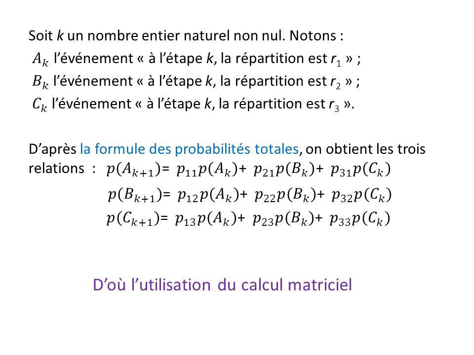 Doù lutilisation du calcul matriciel