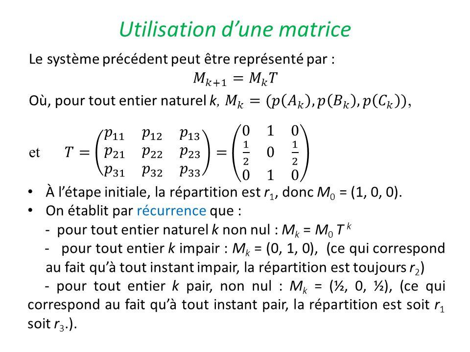 Utilisation dune matrice À létape initiale, la répartition est r 1, donc M 0 = (1, 0, 0). On établit par récurrence que : - pour tout entier naturel k