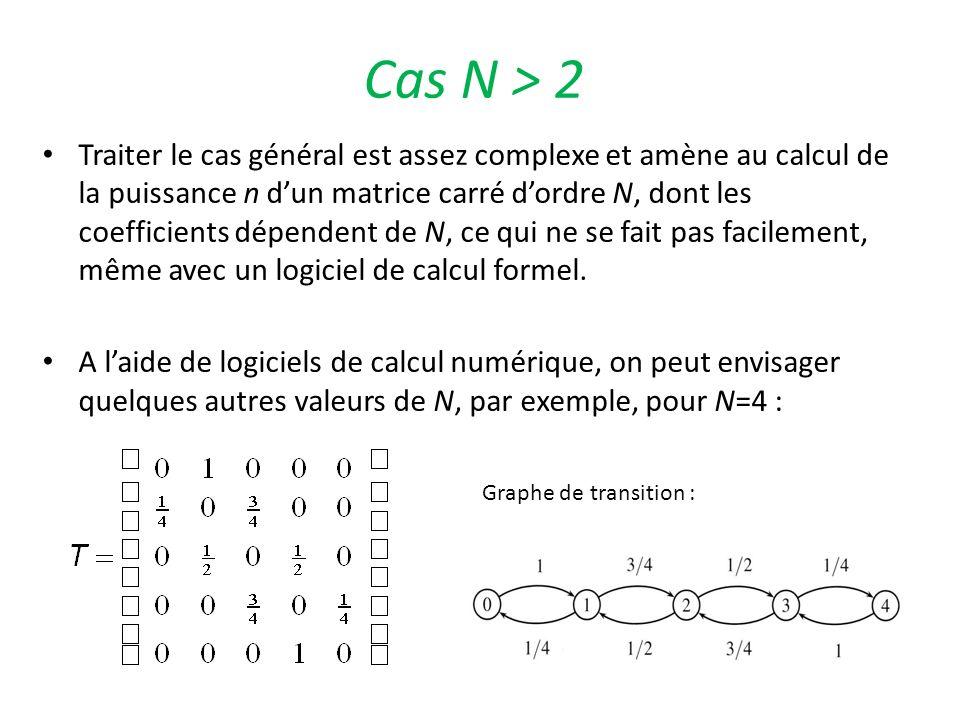 Cas N > 2 Traiter le cas général est assez complexe et amène au calcul de la puissance n dun matrice carré dordre N, dont les coefficients dépendent d