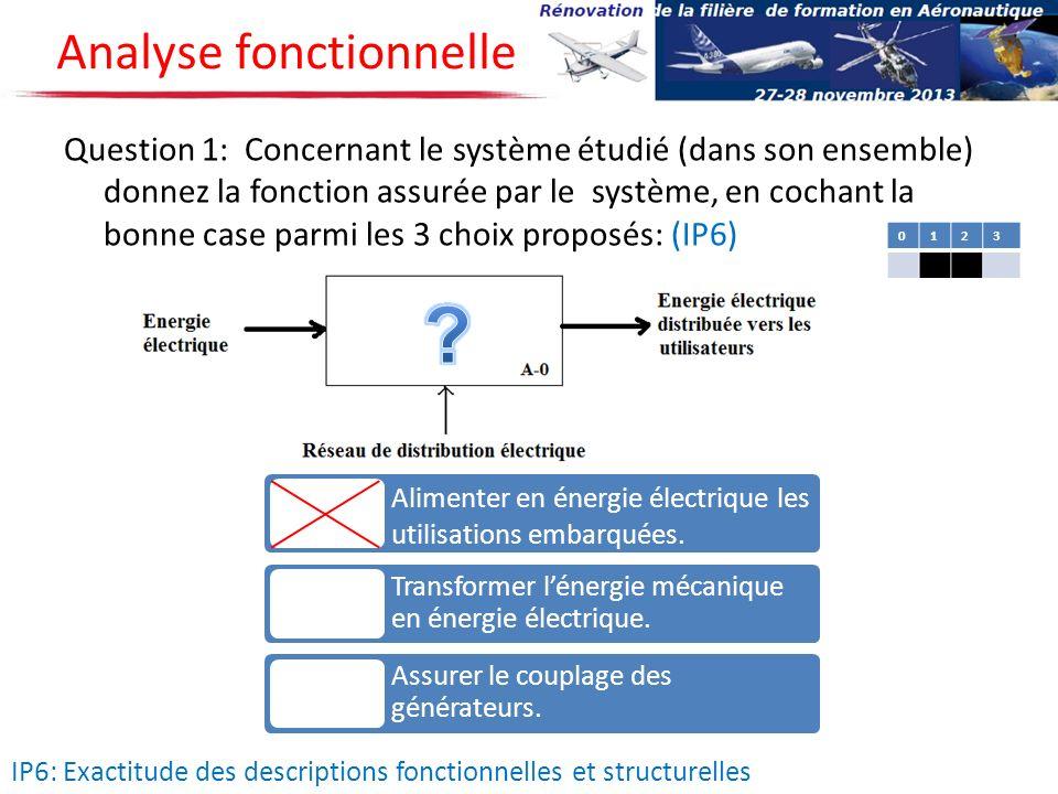 Analyse fonctionnelle IP6: Exactitude des descriptions fonctionnelles et structurelles Question 1: Concernant le système étudié (dans son ensemble) do