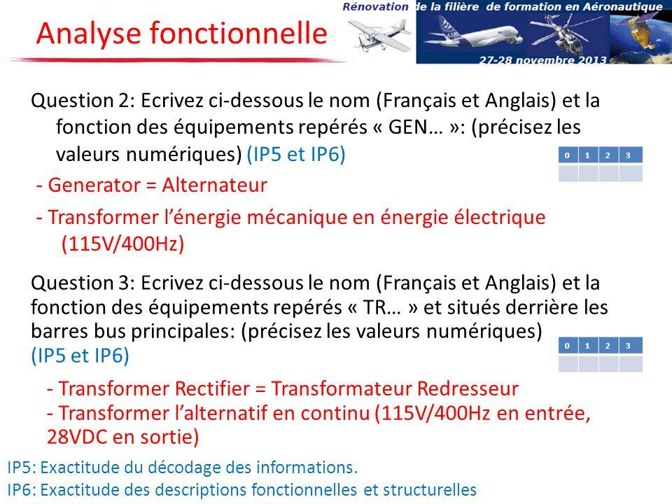 Question 2: Ecrivez ci-dessous le nom (Français et Anglais) et la fonction des équipements repérés « GEN… »: (précisez les valeurs numériques) (IP5 et